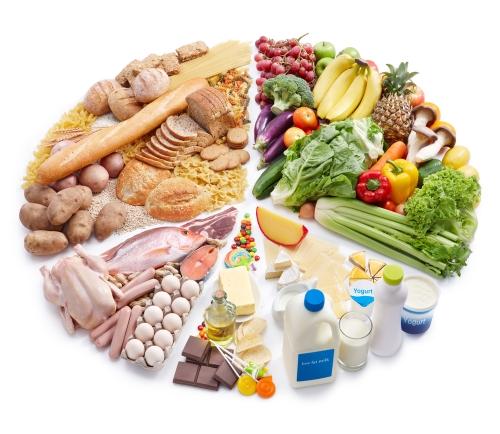 dieta_balanceada