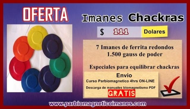 chackras-20151